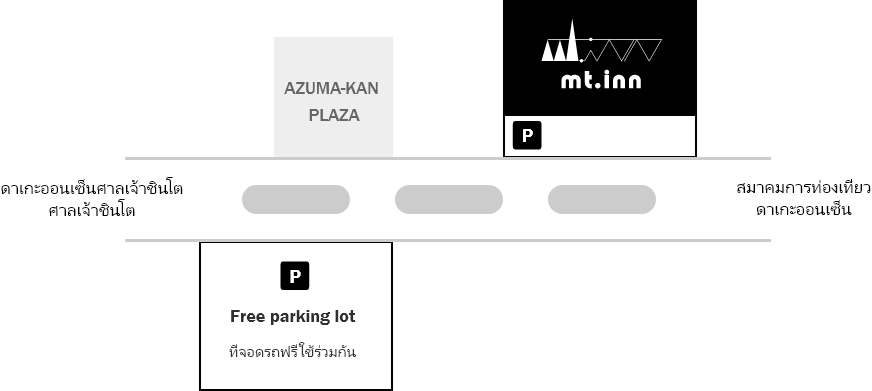 About parking
